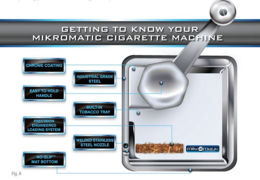 MikrOMatic Cigarette Rolling Machine Features